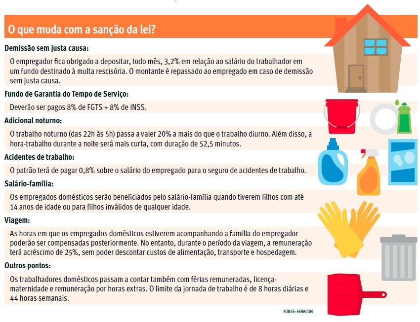 Fonte: Jornal do Comércio - RS